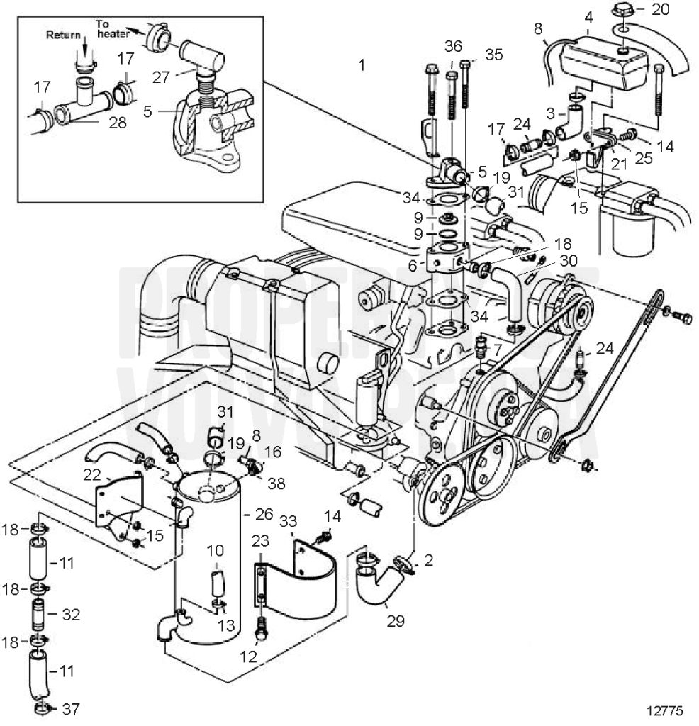 Volvo Penta Boat Engine Diagram Archive Of Automotive Wiring Alternator Freshwater Cooling 4 3glmmda 3glpmda 3gspmda 7748020 Rh Volvopentastore Com Motor