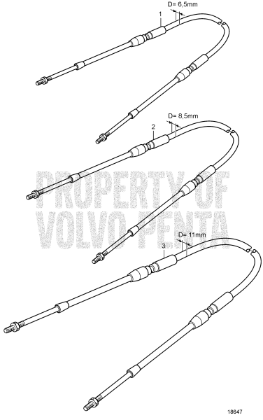 Control Cables, Type 233, 333, 443: Type 233
