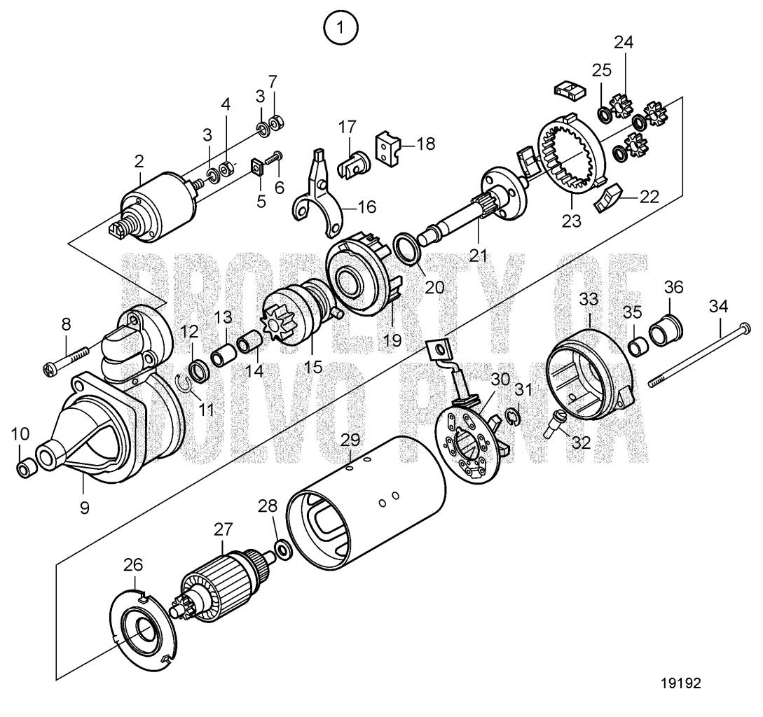 starter motor  components sn